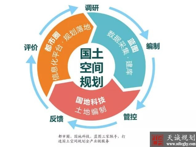 """安徽建立国土空间规划""""一张图""""将各级各类规划数据入库管理"""